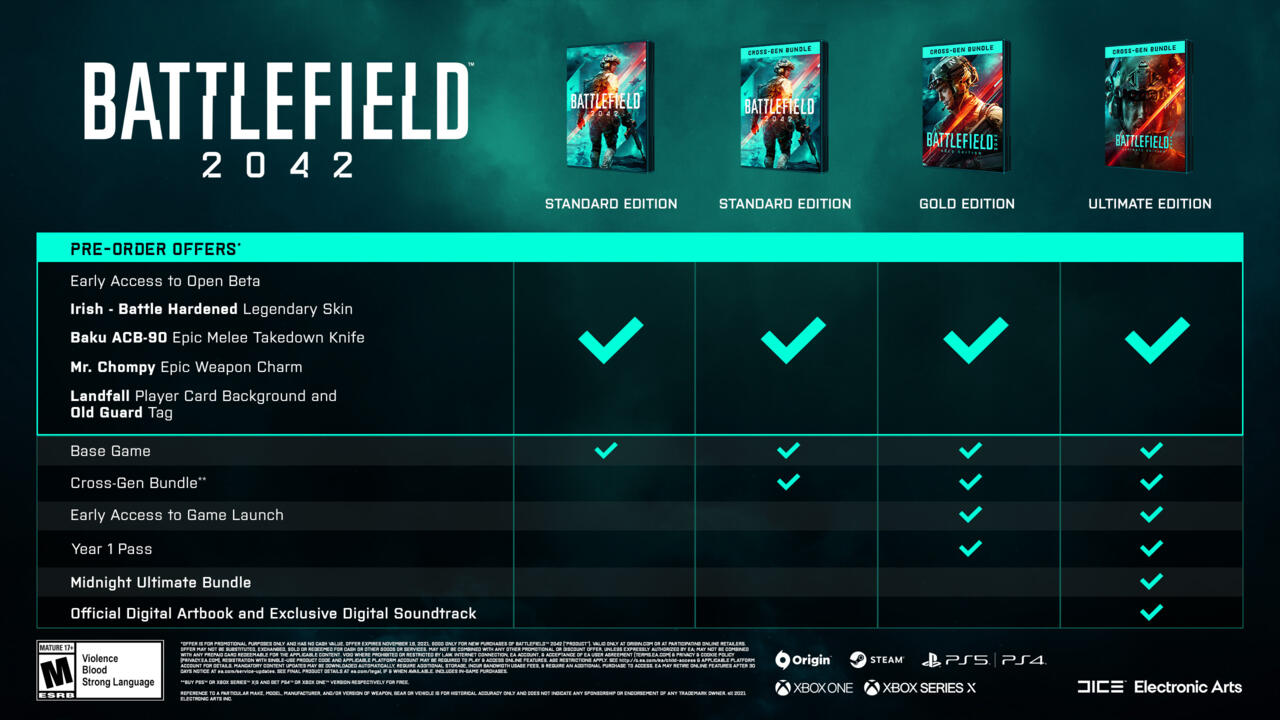 The cross-gen offer is now available for everyone on PS5 and Xbox Series X S